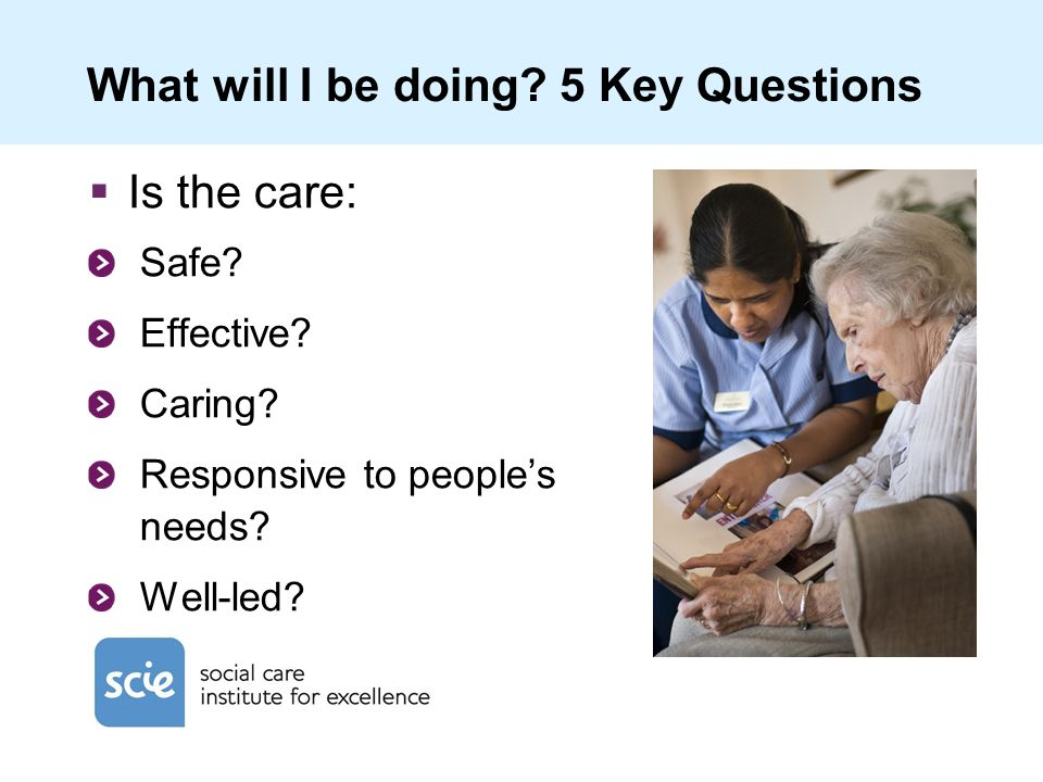 What will I be doing? 5 Key Questions Is the care: Safe? Effective? Caring? Responsive to peoples needs? Well-led?