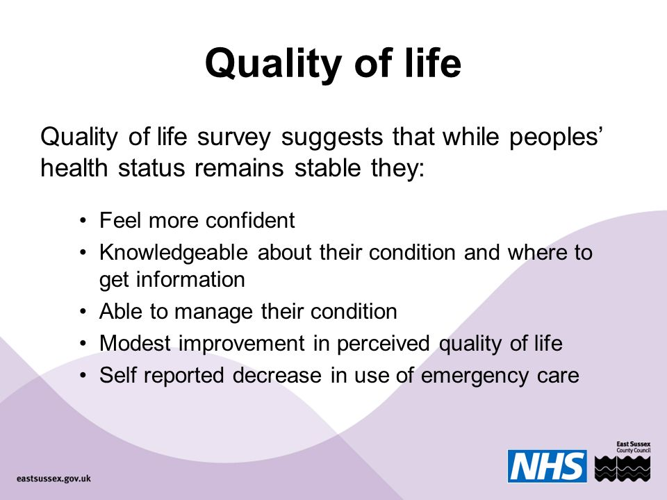 Quality of life Quality of life survey suggests that while peoples health status remains stable they: Feel more confident Knowledgeable about their condition and where to get information Able to manage their condition Modest improvement in perceived quality of life Self reported decrease in use of emergency care