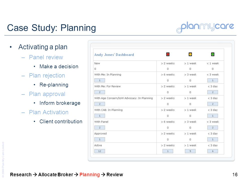 © 2008 Plan My Care Limited 16 Case Study: Planning Activating a plan –Panel review Make a decision –Plan rejection Re-planning –Plan approval Inform