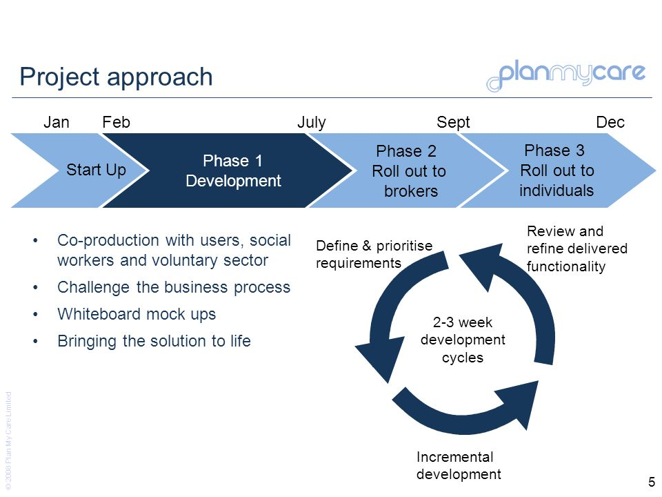© 2008 Plan My Care Limited 16 Case Study: Planning Activating a plan –Panel review Make a decision –Plan rejection Re-planning –Plan approval Inform brokerage –Plan Activation Client contribution Research Allocate Broker Planning Review