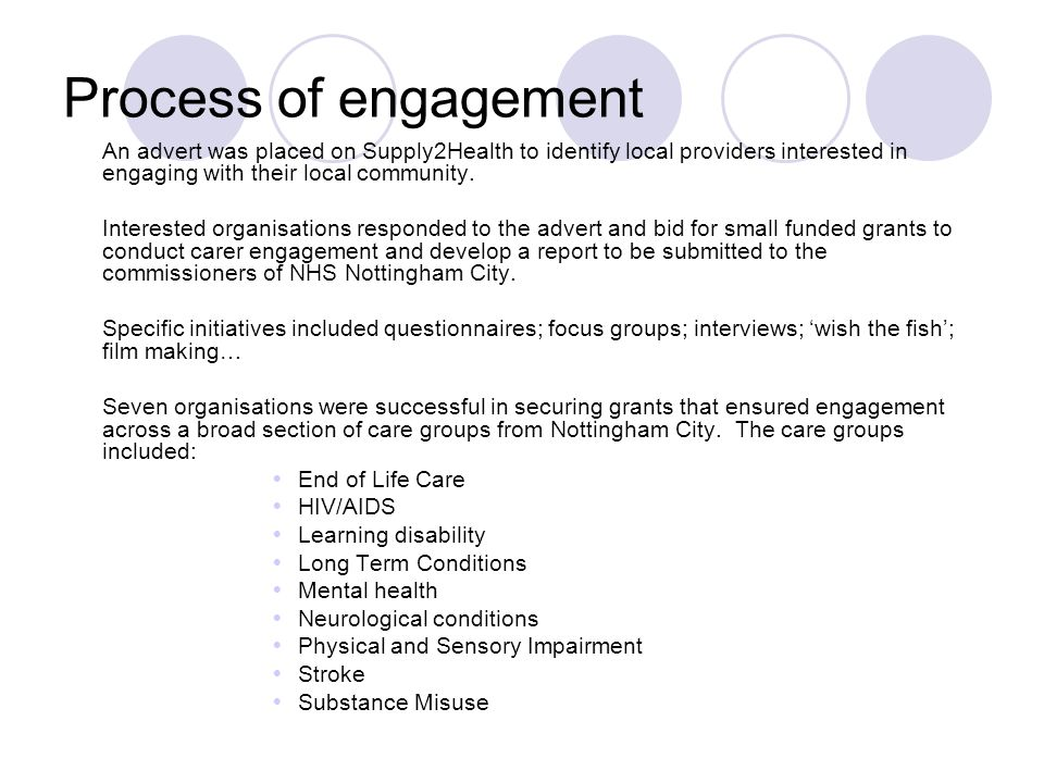 Process of engagement An advert was placed on Supply2Health to identify local providers interested in engaging with their local community.