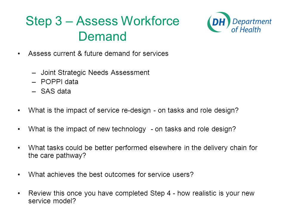 Step 3 – Assess Workforce Demand Assess current & future demand for services –Joint Strategic Needs Assessment –POPPI data –SAS data What is the impac