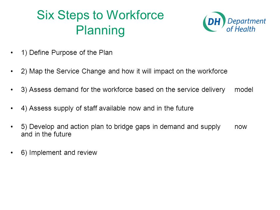 Six Steps to Workforce Planning 1) Define Purpose of the Plan 2) Map the Service Change and how it will impact on the workforce 3) Assess demand for the workforce based on the service delivery model 4) Assess supply of staff available now and in the future 5) Develop and action plan to bridge gaps in demand and supply now and in the future 6) Implement and review