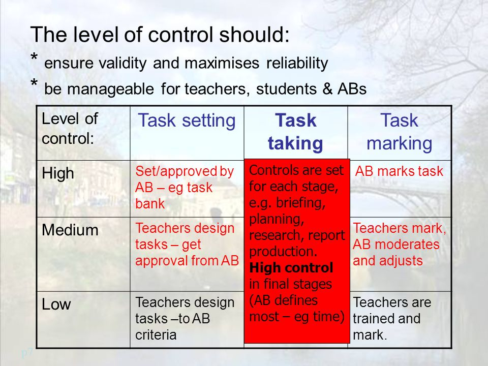 The level of control should: * ensure validity and maximises reliability * be manageable for teachers, students & ABs Level of control: Task settingTask taking Task marking High Set/approved by AB – eg task bank Five task- taking parameters AB marks task Medium Teachers design tasks – get approval from AB AB defines 3 or 4 key controls Teachers mark, AB moderates and adjusts Low Teachers design tasks –to AB criteria 1 or 2 controls: rest defined by centre Teachers are trained and mark.
