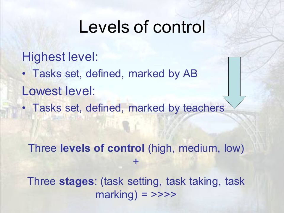 Levels of control Highest level: Tasks set, defined, marked by AB Lowest level: Tasks set, defined, marked by teachers Three levels of control (high, medium, low) + Three stages: (task setting, task taking, task marking) = >>>>