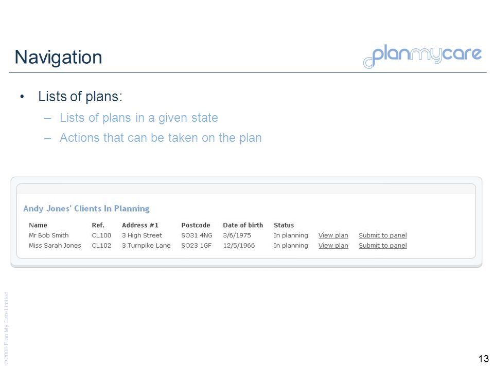 © 2008 Plan My Care Limited 13 Navigation Lists of plans: –Lists of plans in a given state –Actions that can be taken on the plan