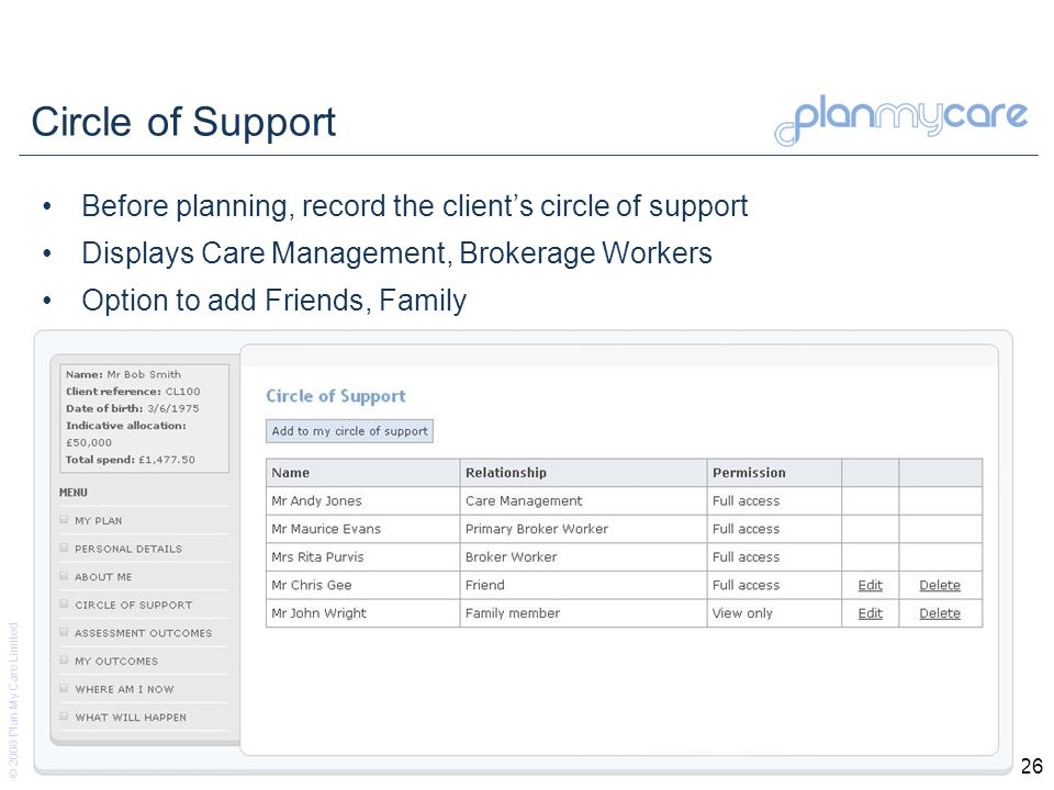 © 2008 Plan My Care Limited 26 Circle of Support Before planning, record the clients circle of support Displays Care Management, Brokerage Workers Option to add Friends, Family