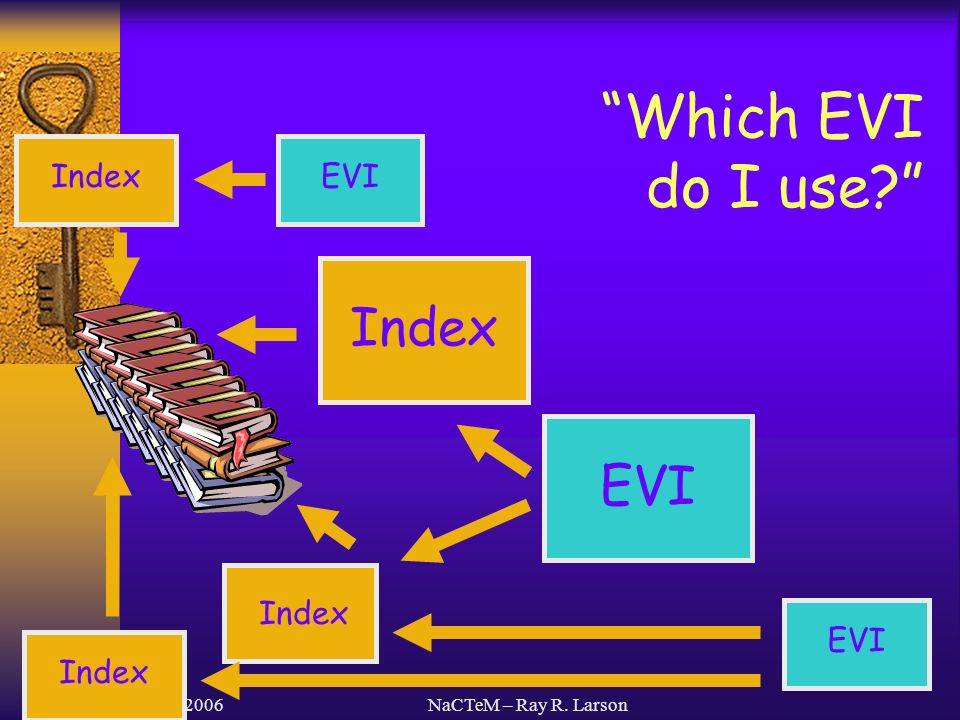 March 2006NaCTeM – Ray R. Larson Which EVI do I use Index EVI Index EVI Index EVI