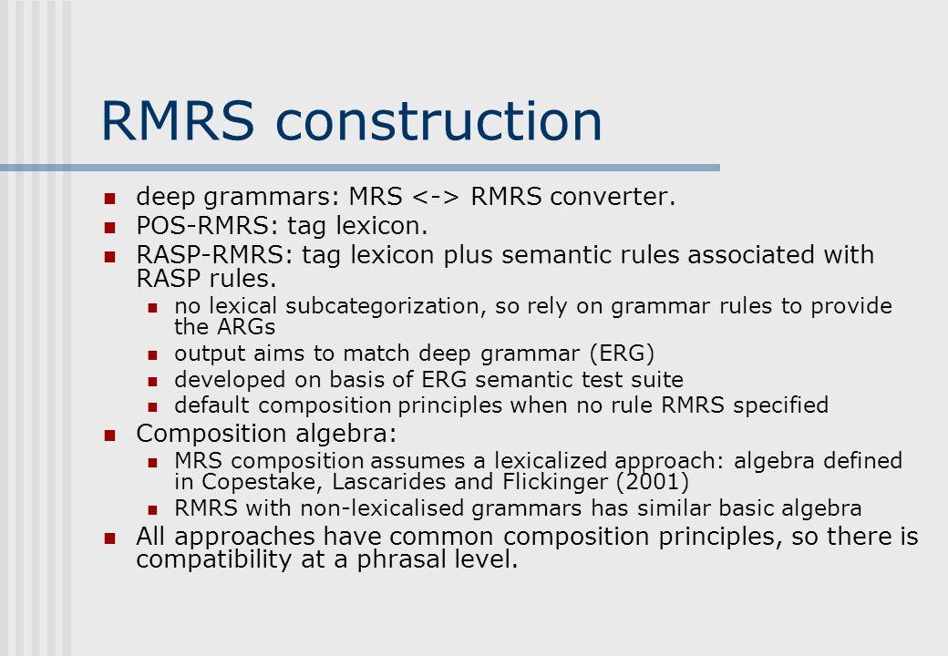 RMRS construction deep grammars: MRS RMRS converter.