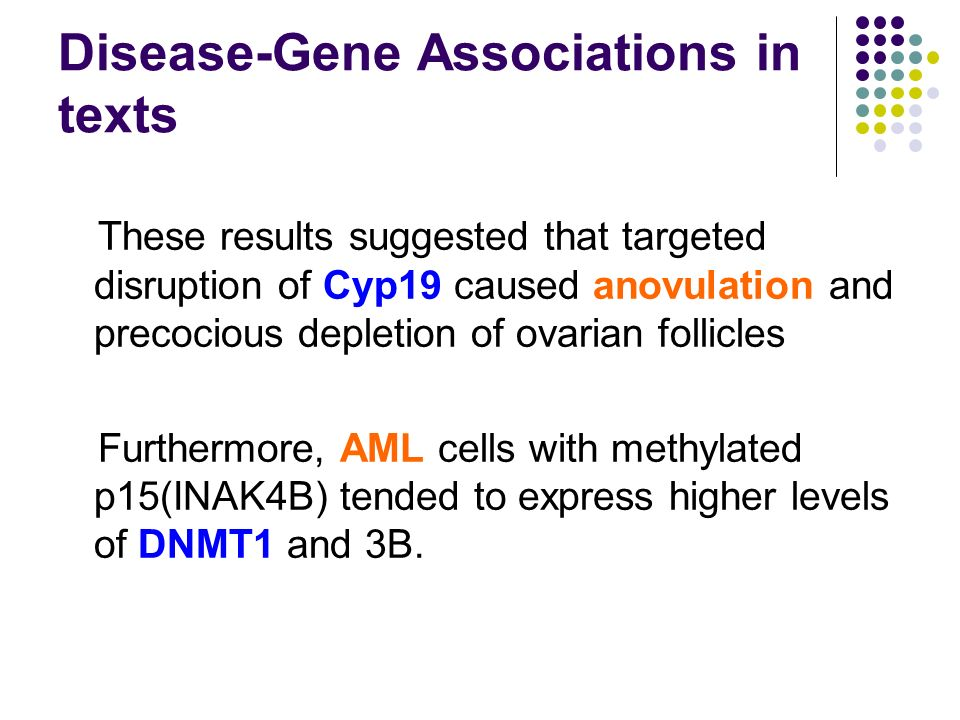 Disease-Gene Associations in texts These results suggested that targeted disruption of Cyp19 caused anovulation and precocious depletion of ovarian follicles Furthermore, AML cells with methylated p15(INAK4B) tended to express higher levels of DNMT1 and 3B.