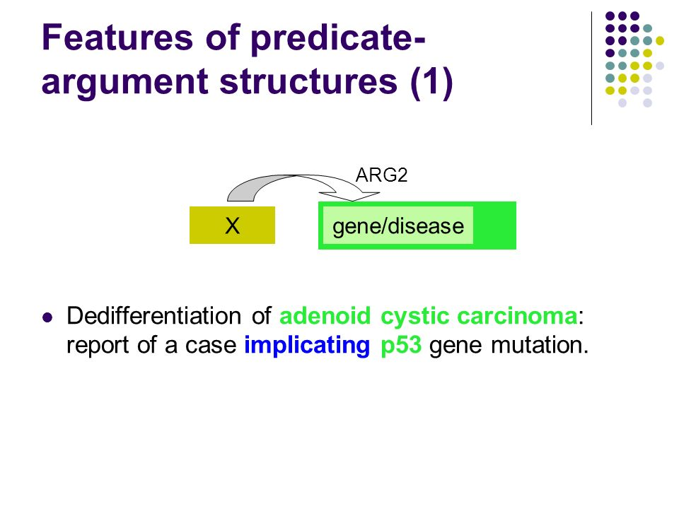 Features of predicate- argument structures (1) Dedifferentiation of adenoid cystic carcinoma: report of a case implicating p53 gene mutation.
