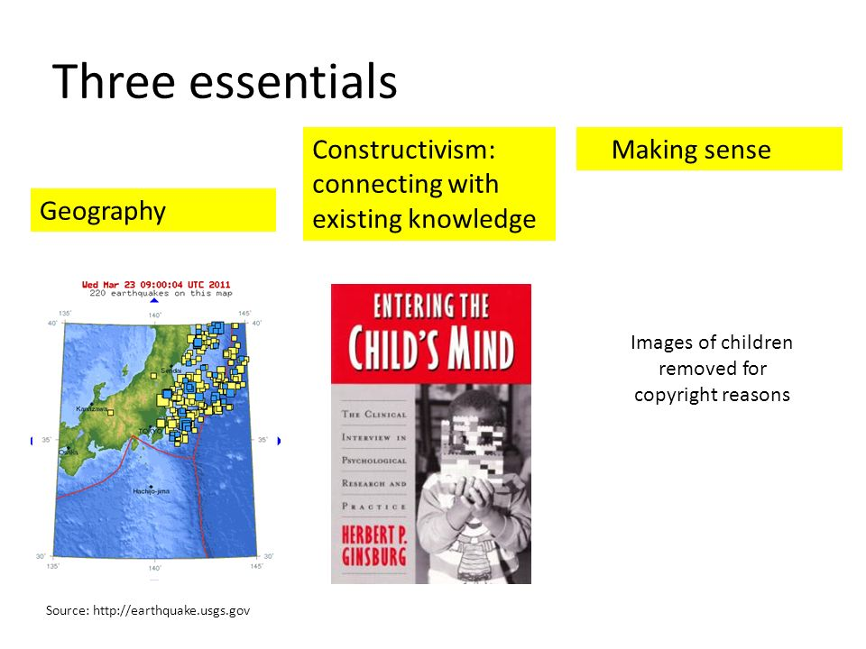 Three essentials Geography Constructivism: connecting with existing knowledge Making sense Images of children removed for copyright reasons Source: ht