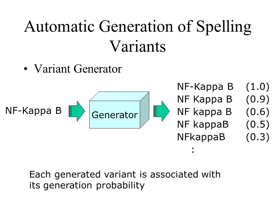 Automatic Generation of Spelling Variants Variant Generator NF-Kappa B(1.0) NF Kappa B (0.9) NF kappa B(0.6) NF kappaB(0.5) NFkappaB(0.3) : Generator NF-Kappa B Each generated variant is associated with its generation probability