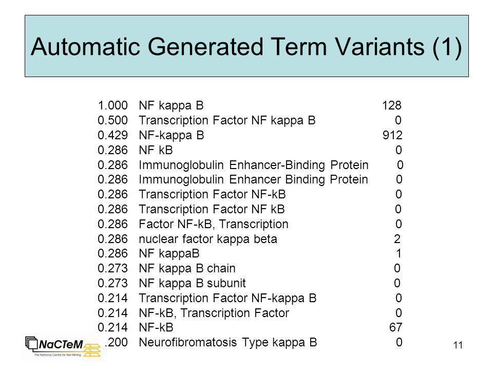 11 Automatic Generated Term Variants (1) 1.000 NF kappa B 128 0.500 Transcription Factor NF kappa B 0 0.429 NF-kappa B 912 0.286 NF kB 0 0.286 Immunog