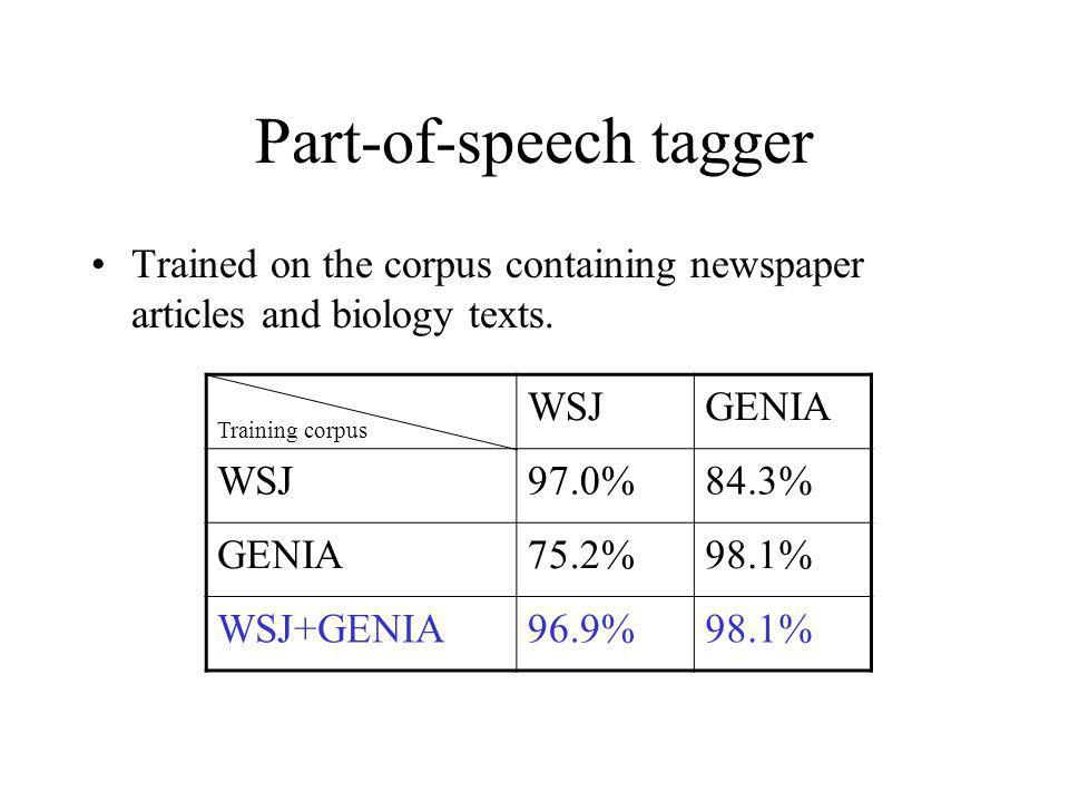 Part-of-speech tagger Trained on the corpus containing newspaper articles and biology texts.