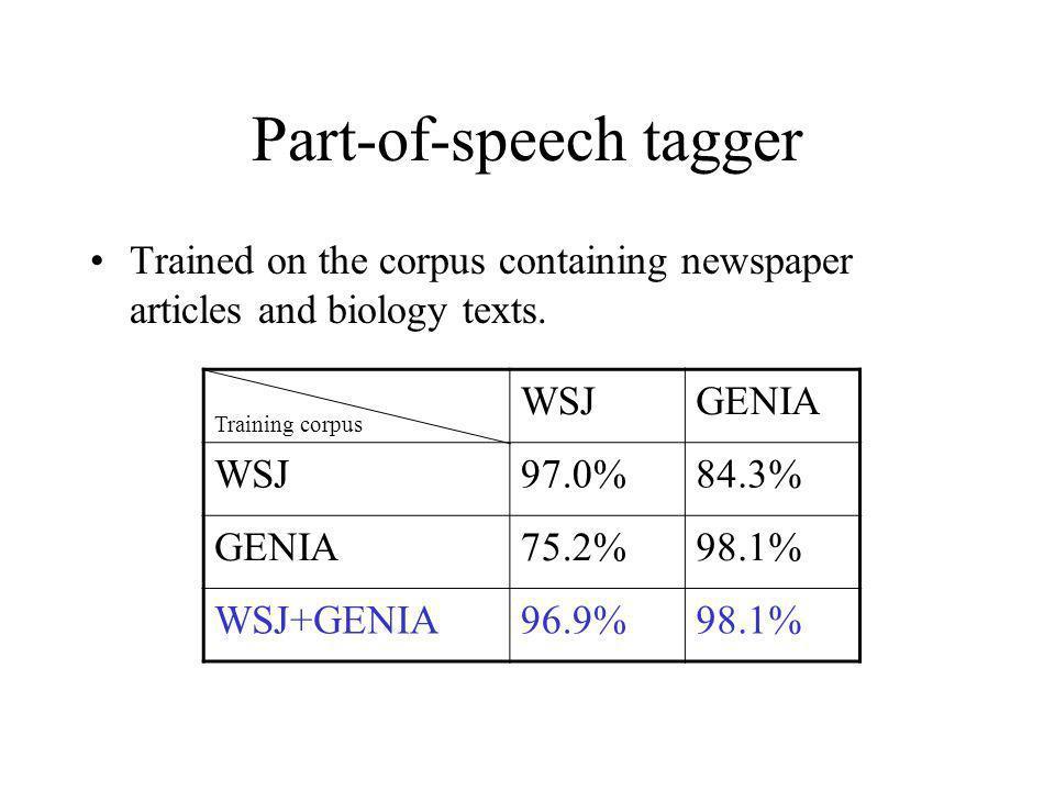 HPSG parser Output –Phrase structures (e.g.