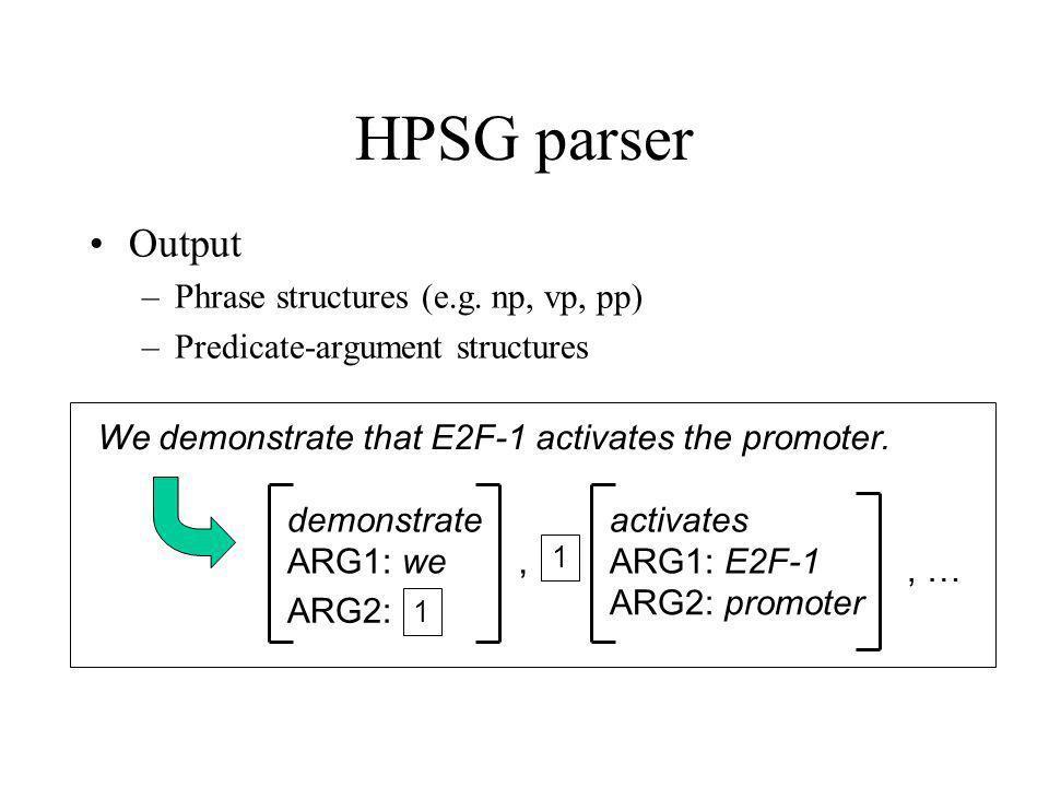 HPSG parser Output –Phrase structures (e.g. np, vp, pp) –Predicate-argument structures demonstrate ARG1: we ARG2: 1, activates ARG1: E2F-1 ARG2: promo