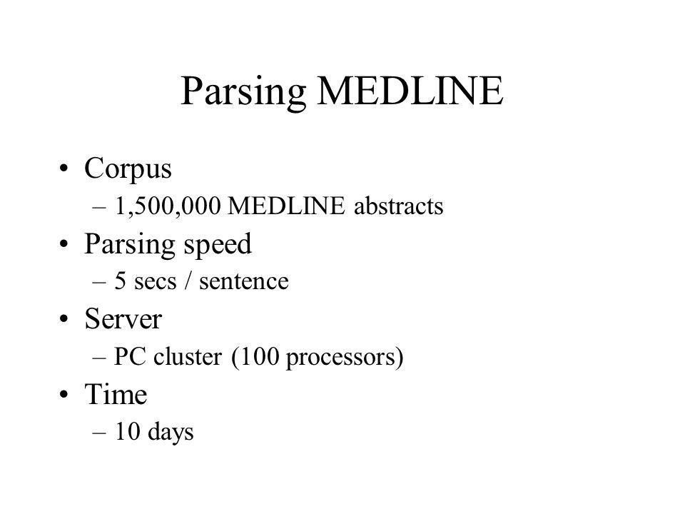 Parsing MEDLINE Corpus –1,500,000 MEDLINE abstracts Parsing speed –5 secs / sentence Server –PC cluster (100 processors) Time –10 days