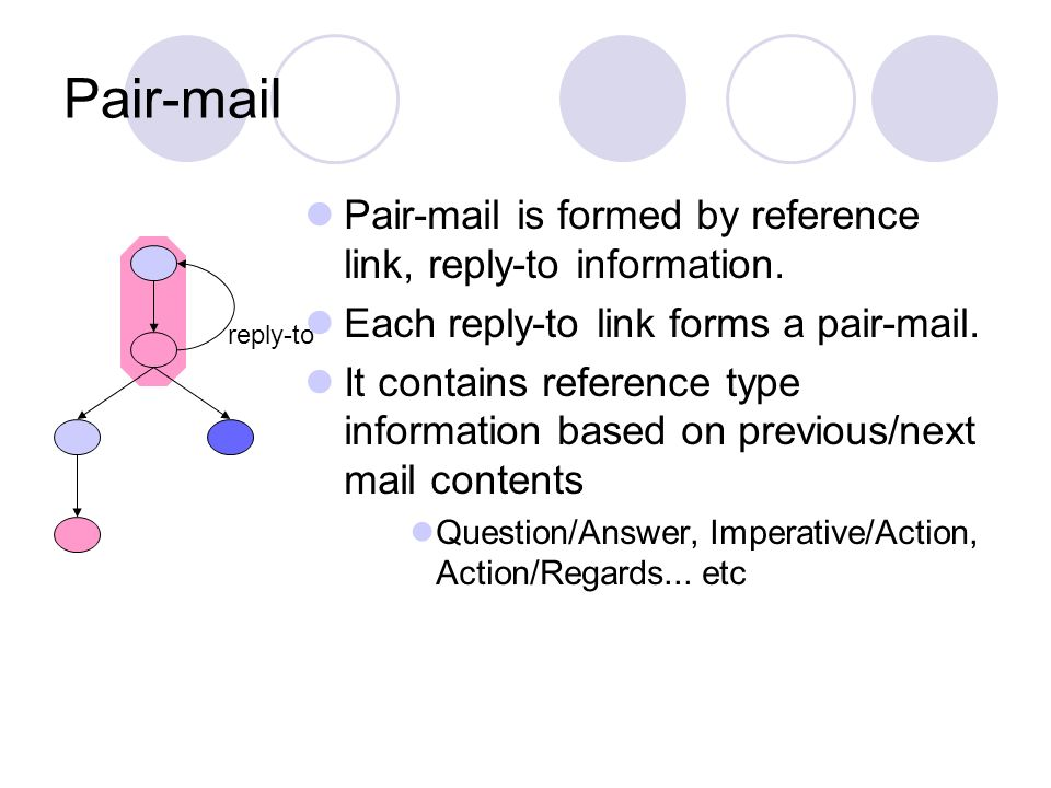 Pair-mail Pair-mail is formed by reference link, reply-to information.