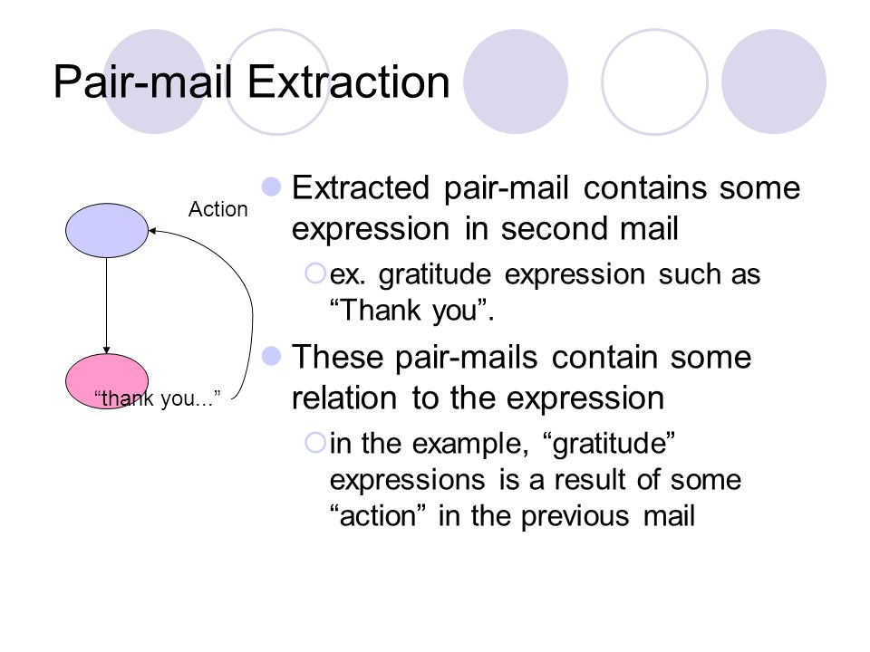 Pair-mail Extraction Extracted pair-mail contains some expression in second mail ex.