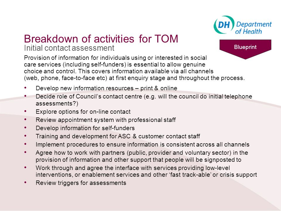Breakdown of activities for TOM Initial contact assessment Provision of information for individuals using or interested in social care services (inclu