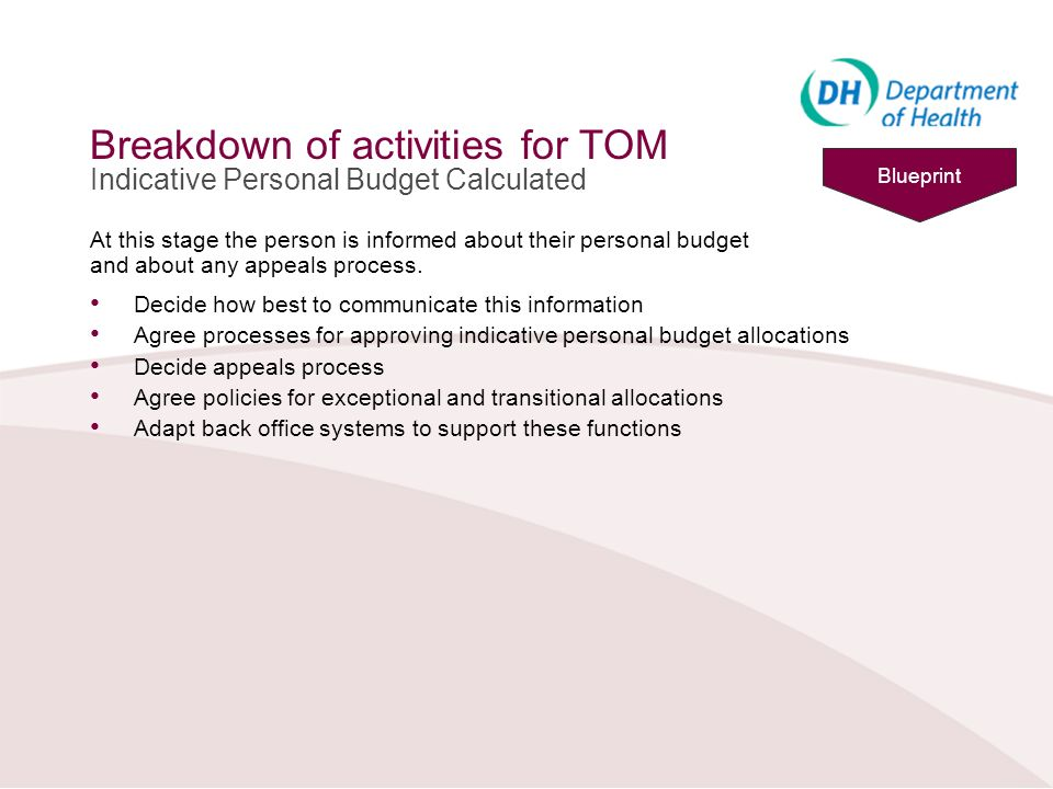 Breakdown of activities for TOM Indicative Personal Budget Calculated At this stage the person is informed about their personal budget and about any a