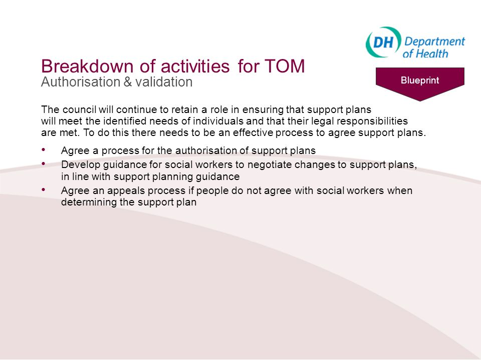 Breakdown of activities for TOM Authorisation & validation The council will continue to retain a role in ensuring that support plans will meet the ide