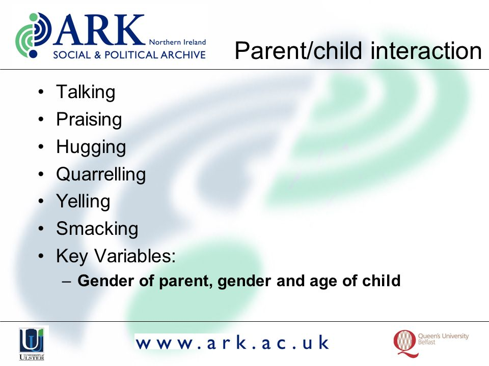 Parent/child interaction Talking Praising Hugging Quarrelling Yelling Smacking Key Variables: –Gender of parent, gender and age of child
