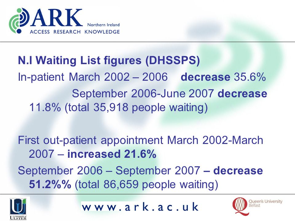 N.I Waiting List figures (DHSSPS) In-patient March 2002 – 2006 decrease 35.6% September 2006-June 2007 decrease 11.8% (total 35,918 people waiting) Fi
