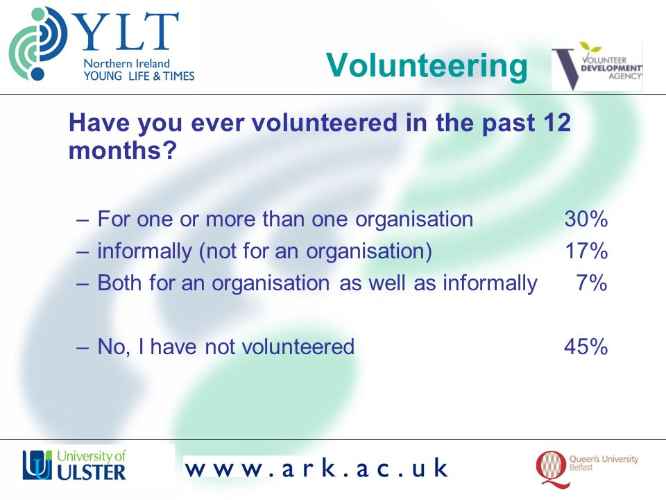 Volunteering Have you ever volunteered in the past 12 months? –For one or more than one organisation 30% –informally (not for an organisation) 17% –Bo