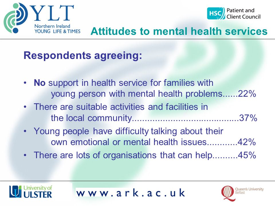 Respondents agreeing: No support in health service for families with young person with mental health problems......22% There are suitable activities and facilities in the local community..........................................37% Young people have difficulty talking about their own emotional or mental health issues............42% There are lots of organisations that can help..........45% Attitudes to mental health services