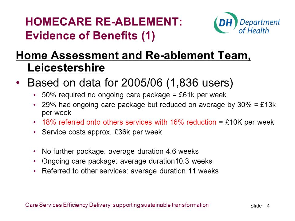 Slide Care Services Efficiency Delivery: supporting sustainable transformation 4 HOMECARE RE-ABLEMENT: Evidence of Benefits (1) Home Assessment and Re