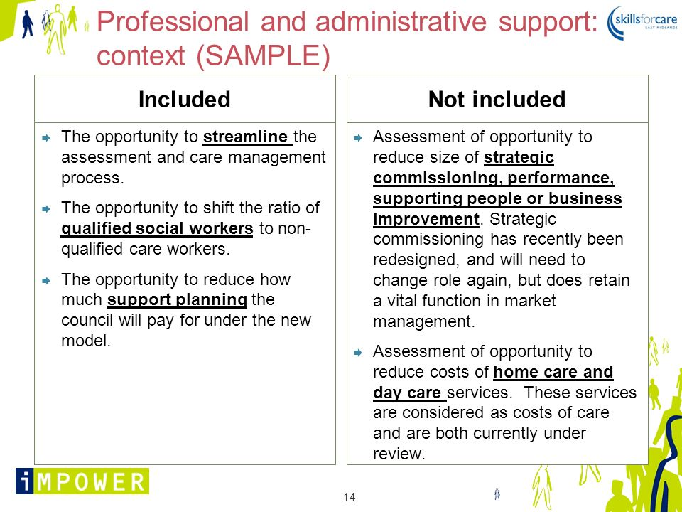 14 Professional and administrative support: context (SAMPLE) Included The opportunity to streamline the assessment and care management process. The op