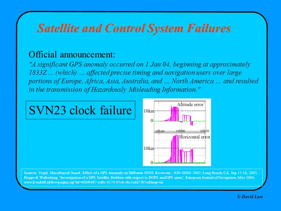 © David Last Satellite and Control System Failures Official announcement: