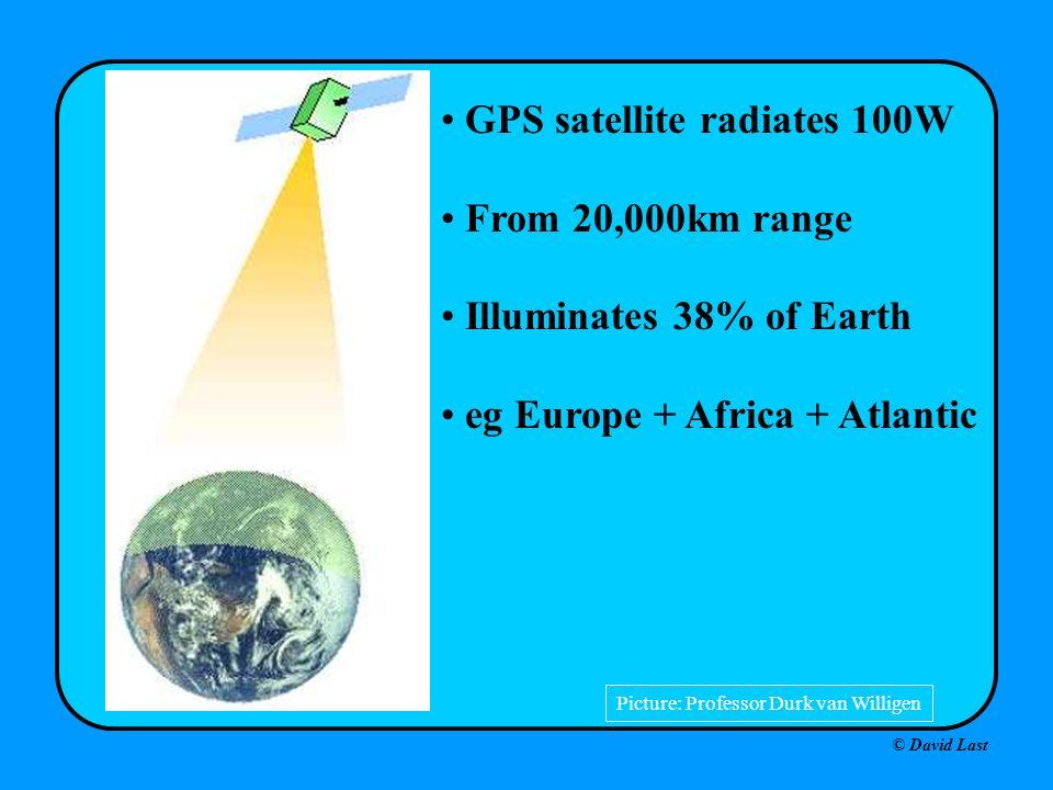 © David Last Picture: Professor Durk van Willigen GPS satellite radiates 100W From 20,000km range Illuminates 38% of Earth eg Europe + Africa + Atlantic