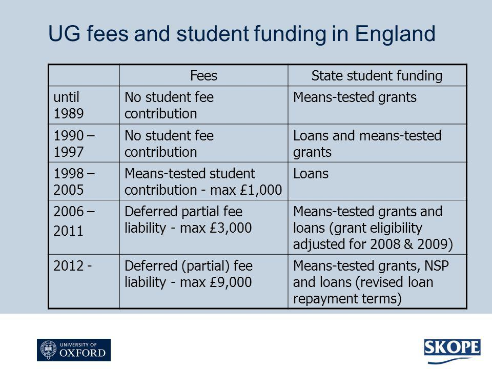 UG fees and student funding in England FeesState student funding until 1989 No student fee contribution Means-tested grants 1990 – 1997 No student fee