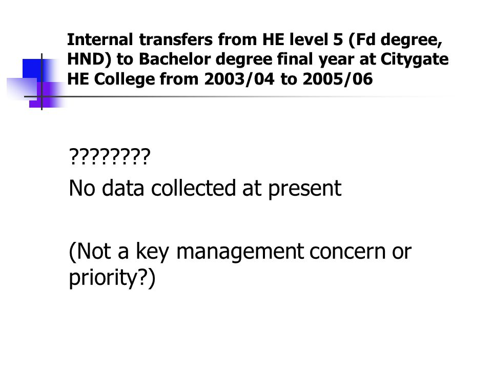 Internal transfers from HE level 5 (Fd degree, HND) to Bachelor degree final year at Citygate HE College from 2003/04 to 2005/06 .