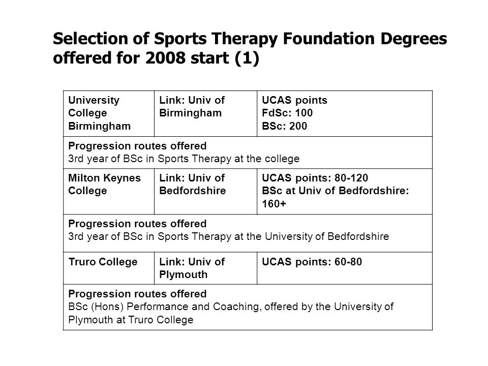University College Birmingham Link: Univ of Birmingham UCAS points FdSc: 100 BSc: 200 Progression routes offered 3rd year of BSc in Sports Therapy at the college Milton Keynes College Link: Univ of Bedfordshire UCAS points: BSc at Univ of Bedfordshire: 160+ Progression routes offered 3rd year of BSc in Sports Therapy at the University of Bedfordshire Truro CollegeLink: Univ of Plymouth UCAS points: Progression routes offered BSc (Hons) Performance and Coaching, offered by the University of Plymouth at Truro College Selection of Sports Therapy Foundation Degrees offered for 2008 start (1)