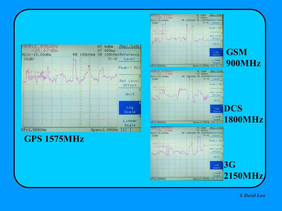 © David Last GSM 900MHz DCS 1800MHz 3G 2150MHz GPS 1575MHz