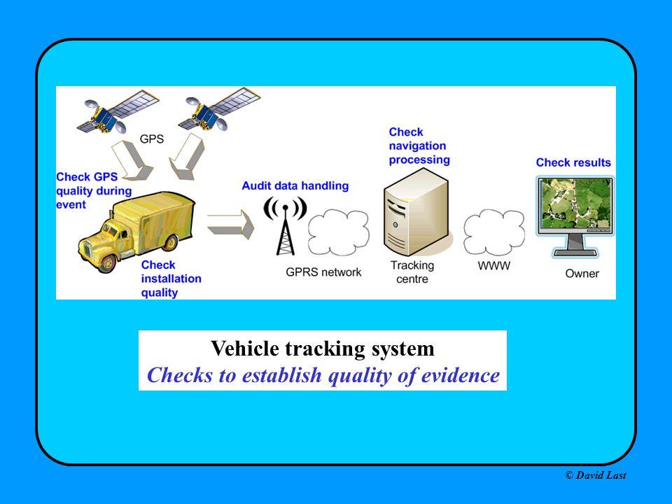 © David Last GPS Jammer – GPS, Galileo & GLONASS bands