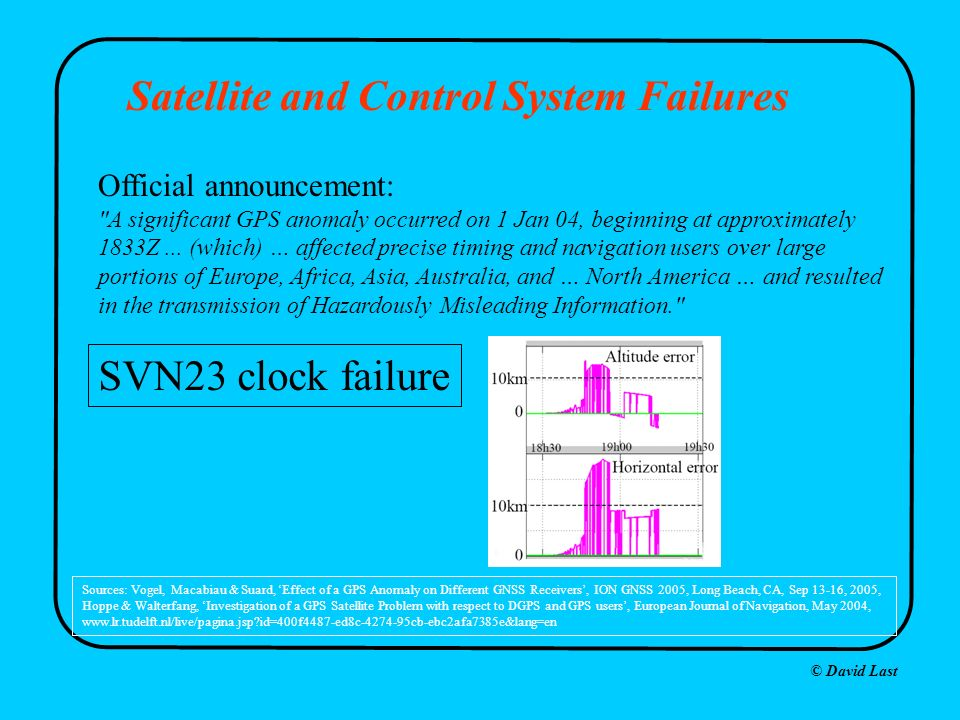 © David Last Satellite and Control System Failures Official announcement: A significant GPS anomaly occurred on 1 Jan 04, beginning at approximately 1833Z...