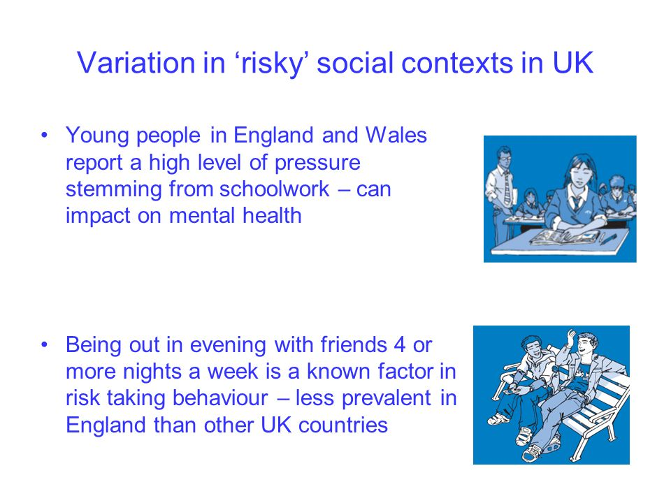 Variation in risky social contexts in UK Young people in England and Wales report a high level of pressure stemming from schoolwork – can impact on mental health Being out in evening with friends 4 or more nights a week is a known factor in risk taking behaviour – less prevalent in England than other UK countries