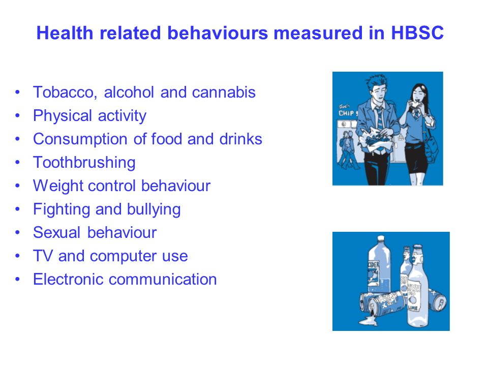 Health related behaviours measured in HBSC Tobacco, alcohol and cannabis Physical activity Consumption of food and drinks Toothbrushing Weight control behaviour Fighting and bullying Sexual behaviour TV and computer use Electronic communication