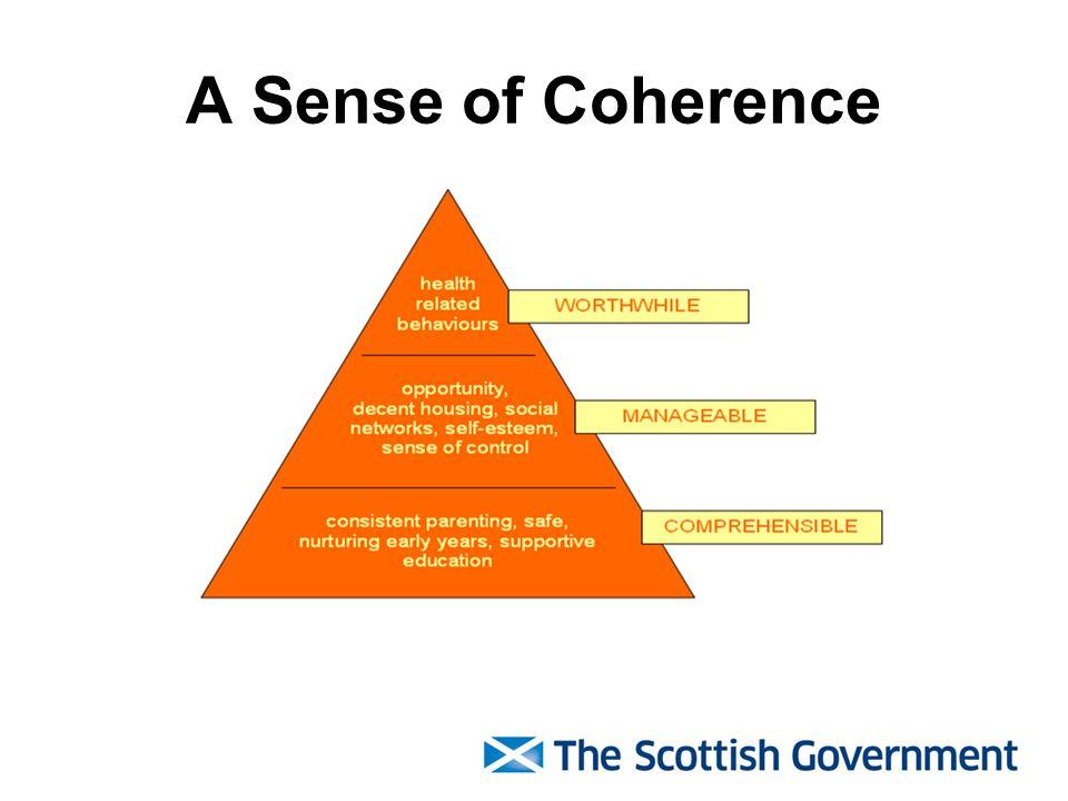 A Sense of Coherence