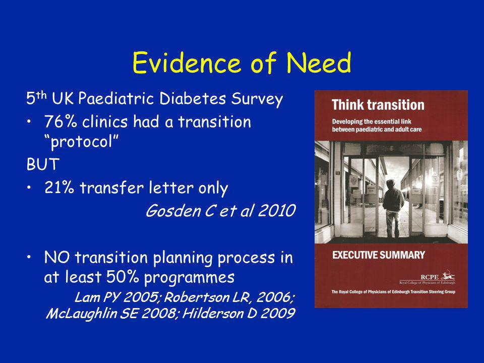 Evidence of Need 5 th UK Paediatric Diabetes Survey 76% clinics had a transition protocol BUT 21% transfer letter only Gosden C et al 2010 NO transiti