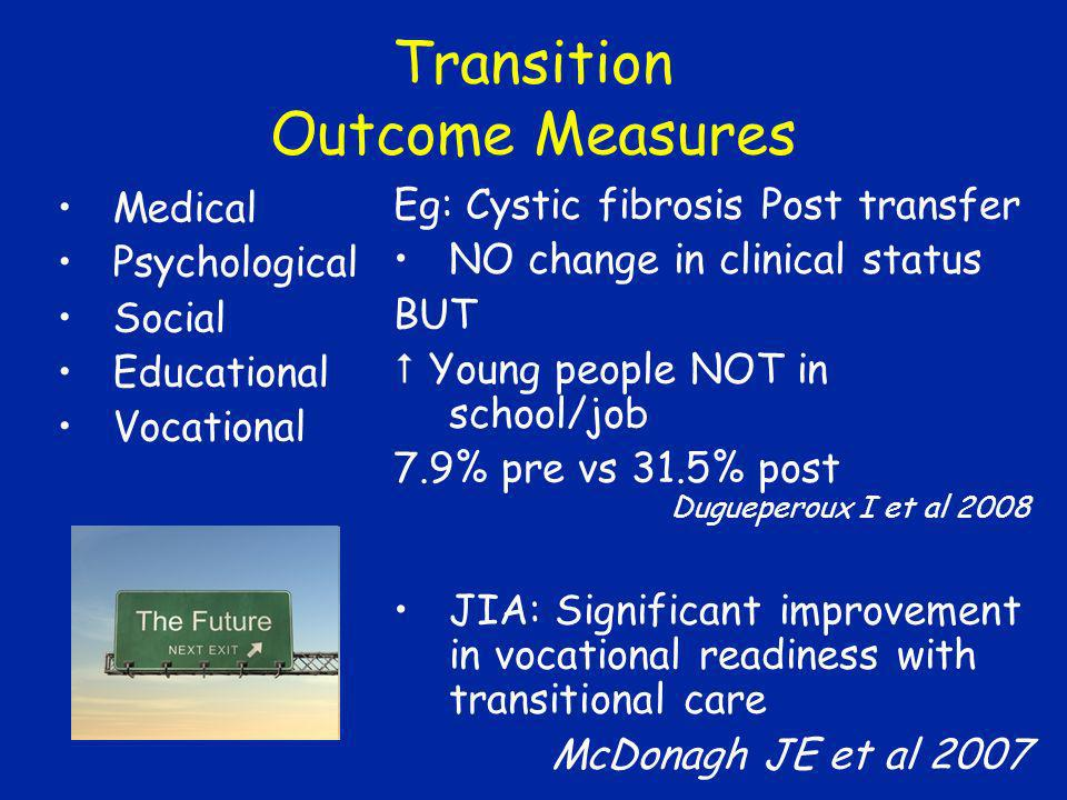 Transition Outcome Measures Medical Psychological Social Educational Vocational Eg: Cystic fibrosis Post transfer NO change in clinical status BUT You