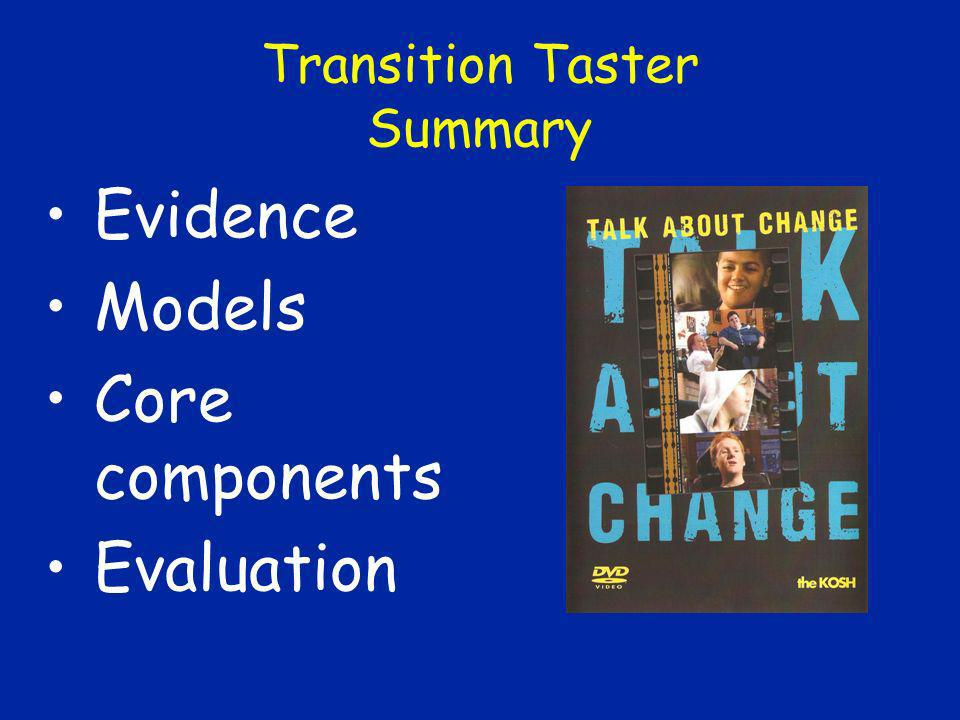 Transition Taster Summary Evidence Models Core components Evaluation