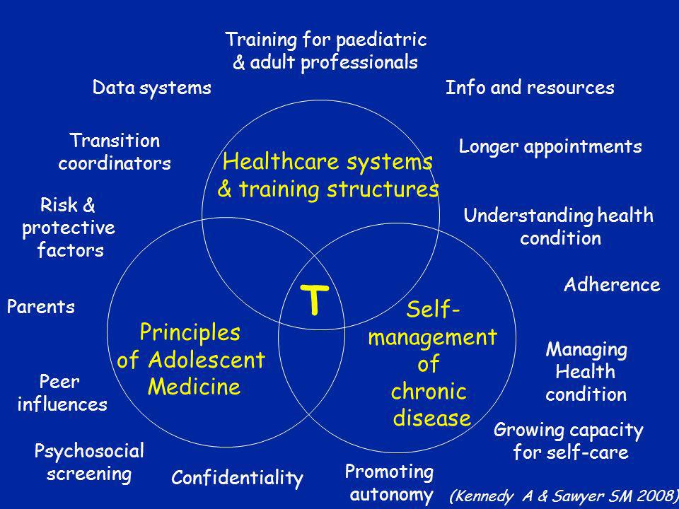 T Principles of Adolescent Medicine Healthcare systems & training structures Self- management of chronic disease Training for paediatric & adult profe