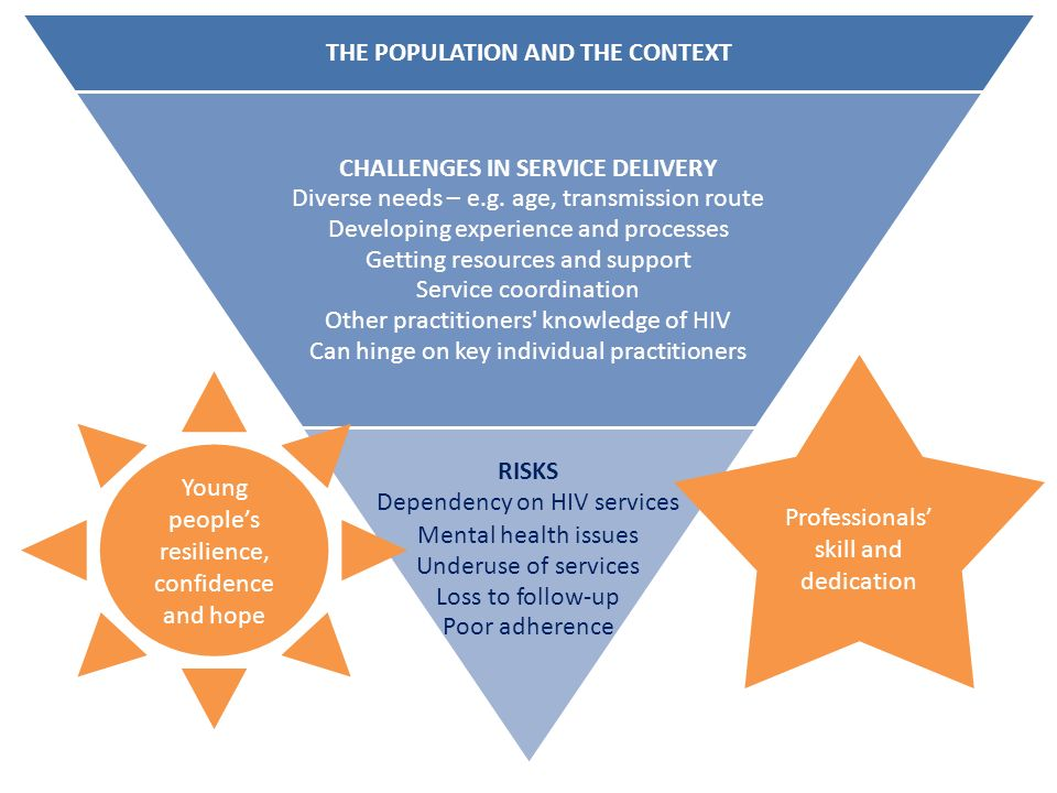 THE POPULATION AND THE CONTEXT CHALLENGES IN SERVICE DELIVERY Diverse needs – e.g.