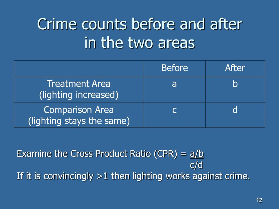 12 Crime counts before and after in the two areas Examine the Cross Product Ratio (CPR) = a/b c/d c/d If it is convincingly >1 then lighting works against crime.